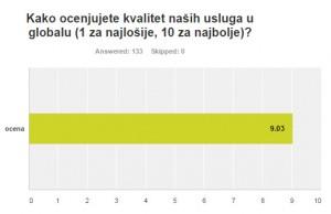 pitanje2