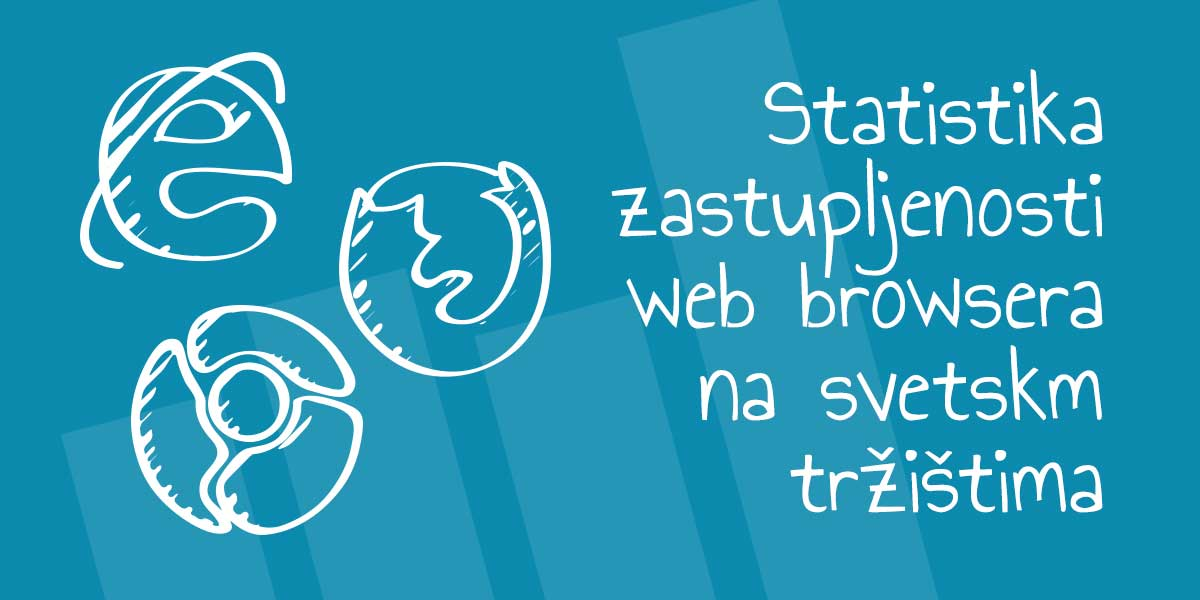 statistika zastupljenosti browsera