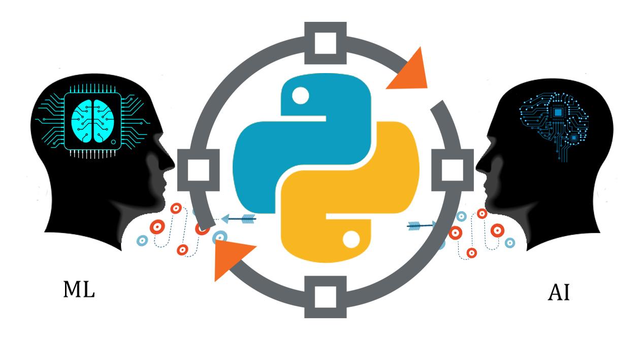 Python i AI